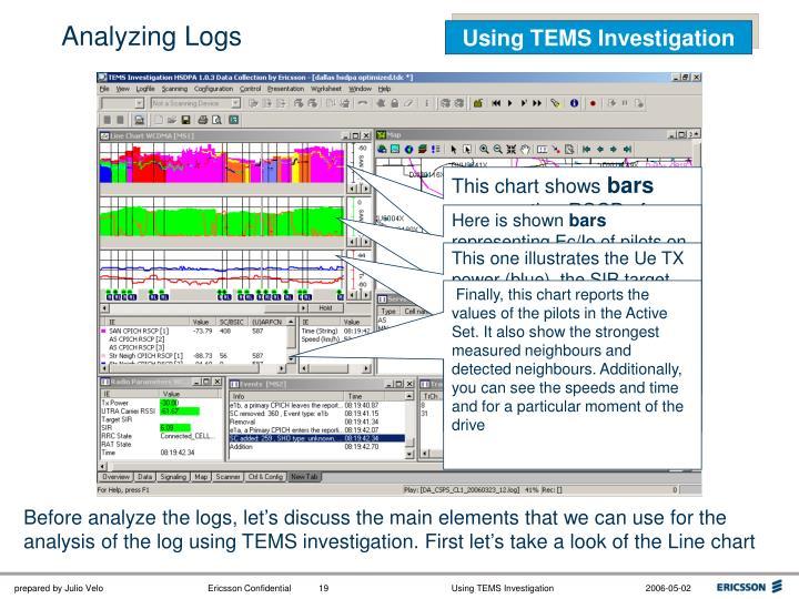 Analyzing Logs