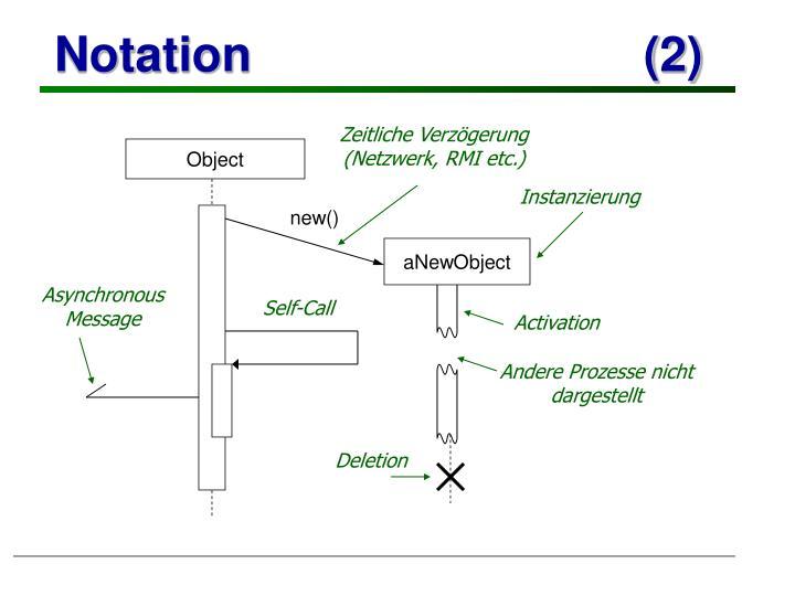 Zeitliche Verzögerung (Netzwerk, RMI etc.)