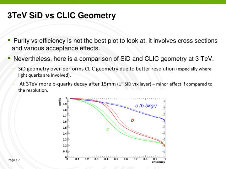3TeV SiD vs CLIC Geometry