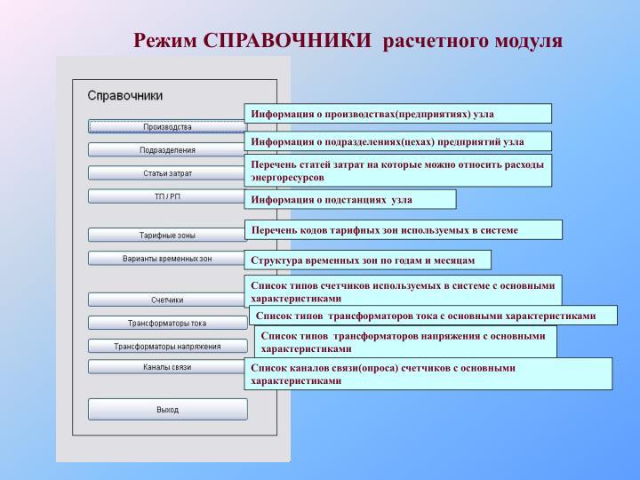 Режим СПРАВОЧНИКИ  расчетного модуля