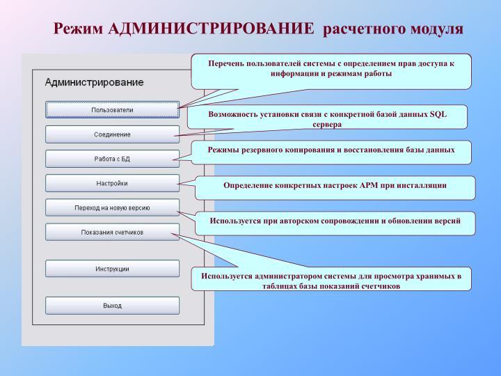 Режим АДМИНИСТРИРОВАНИЕ  расчетного модуля