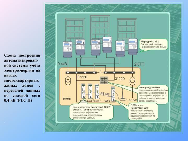 Схема построения  автоматизирован