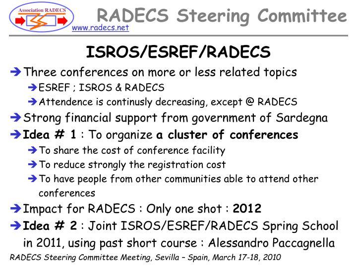 ISROS/ESREF/RADECS