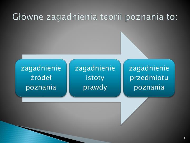 Główne zagadnienia teorii poznania to: