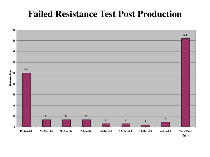 Failed Resistance Test Post Production