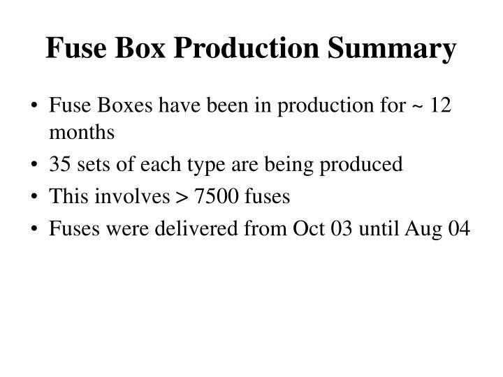 Fuse Box Production Summary