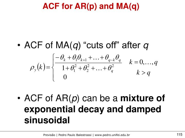 ACF for AR(p) and MA(q)