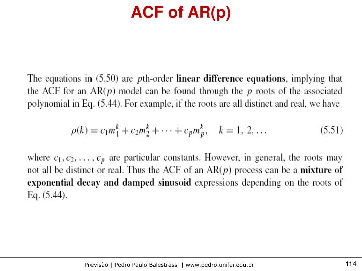 ACF of AR(p)