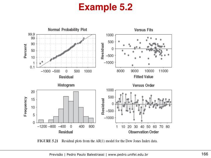Example 5.2