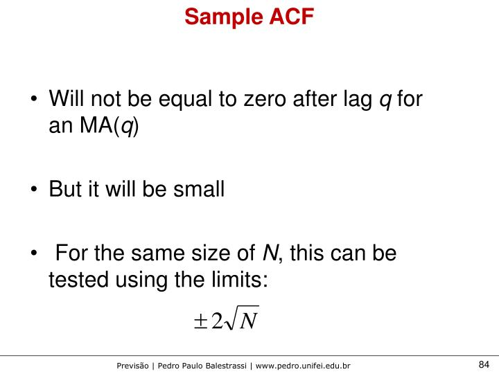 Sample ACF