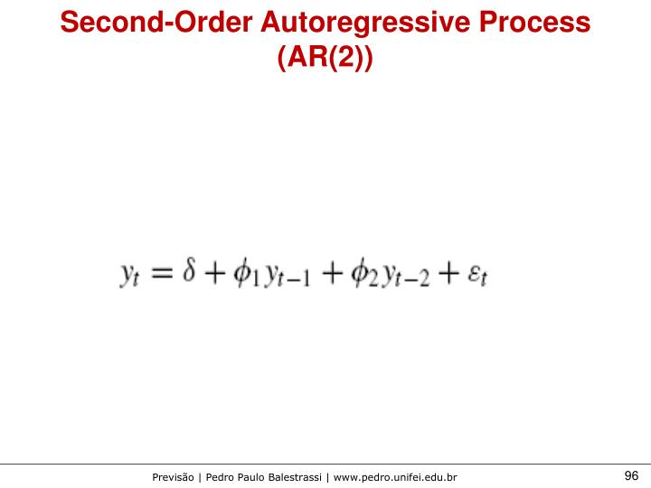 Second-Order Autoregressive Process (AR(2))