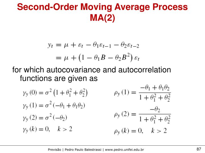 Second-Order Moving Average Process MA(2)
