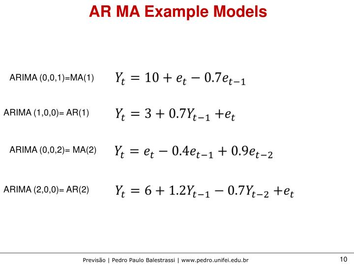 AR MA Example Models