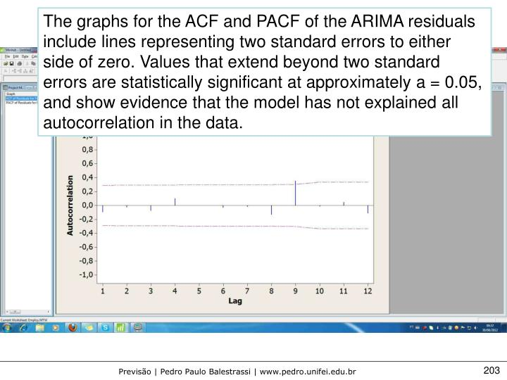 The graphs for the ACF and PACF of the ARIMA residuals include lines representing two standard errors to either side of zero. Values that extend beyond two standard errors are statistically significant at approximately a = 0.05, and show evidence that the model has not explained all autocorrelation in the data.