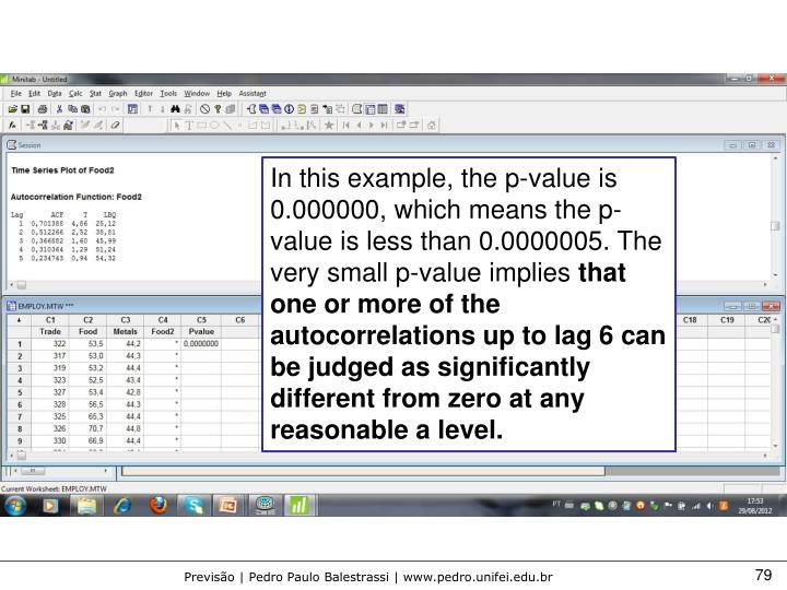In this example, the p-value is 0.000000, which means the p-value is less than 0.0000005. The very small p-value implies