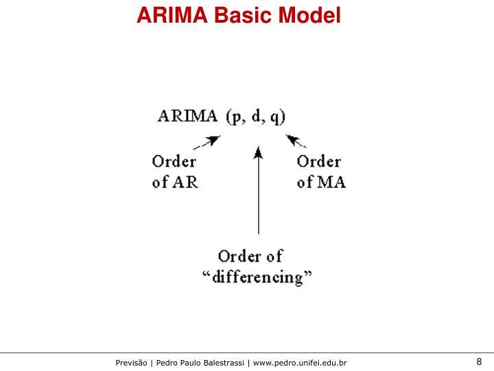 ARIMA Basic Model