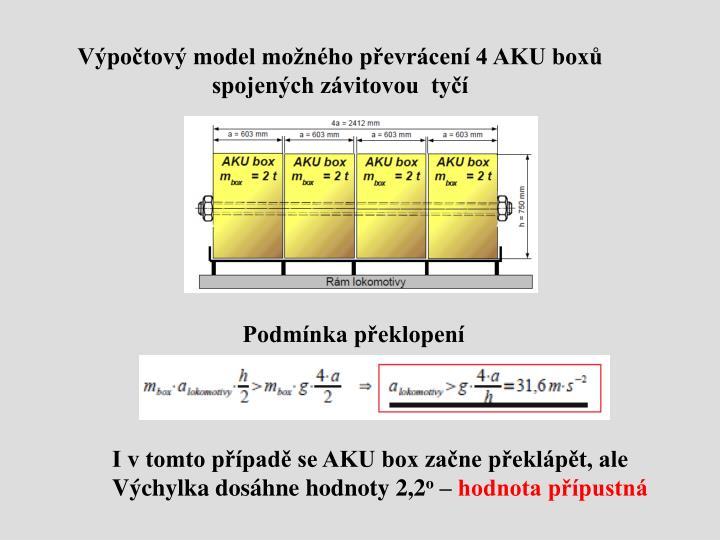 Výpočtový model možného převrácení 4 AKU boxů spojených závitovou  tyčí