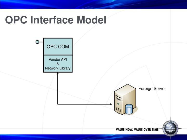 OPC Interface Model