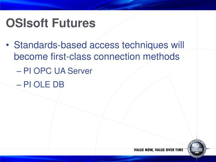 OSIsoft Futures