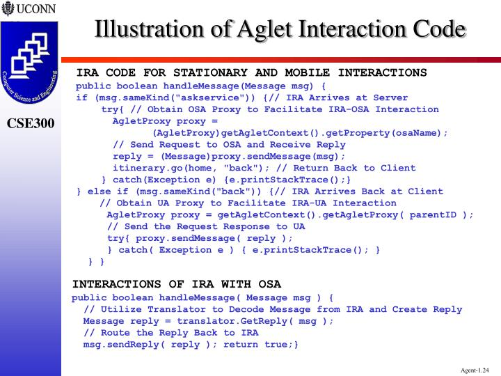 Illustration of Aglet Interaction Code