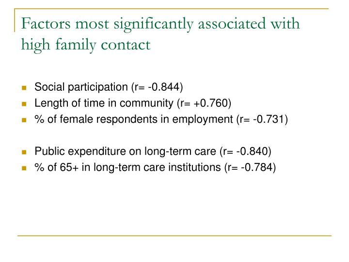 Factors most significantly associated with high family contact