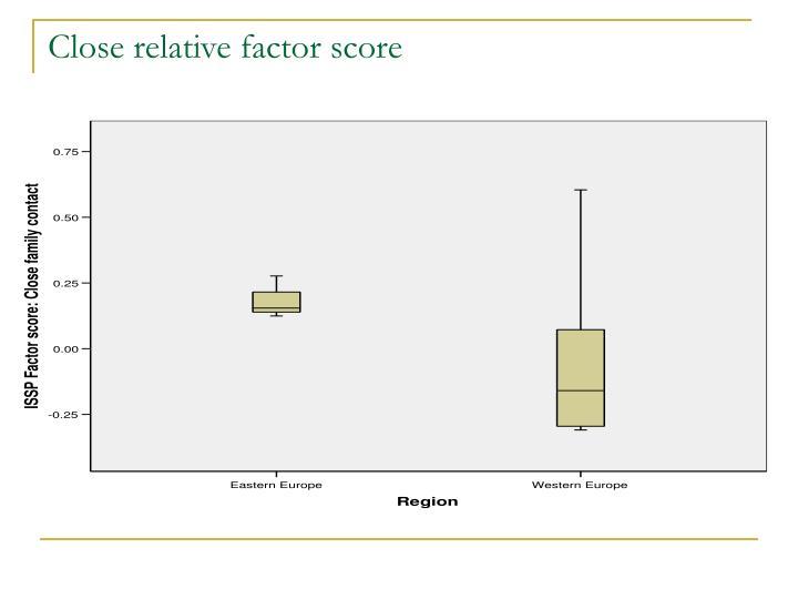 Close relative factor score