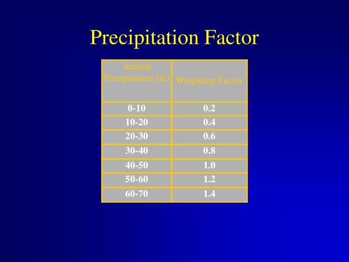 Annual Precipitation (in)
