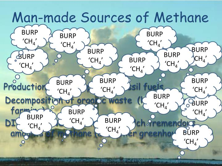 Man-made Sources of Methane
