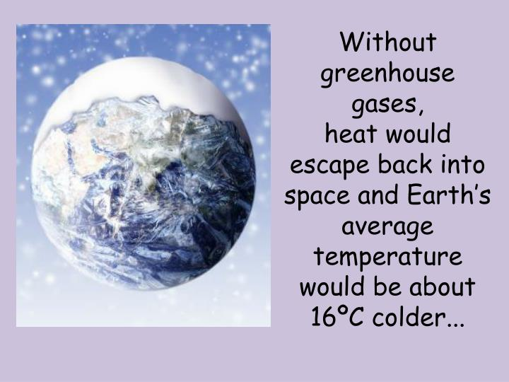 Without greenhouse gases,