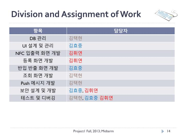Division and Assignment of Work