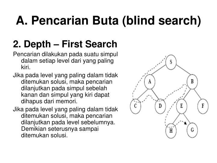 A. Pencarian Buta (blind search)
