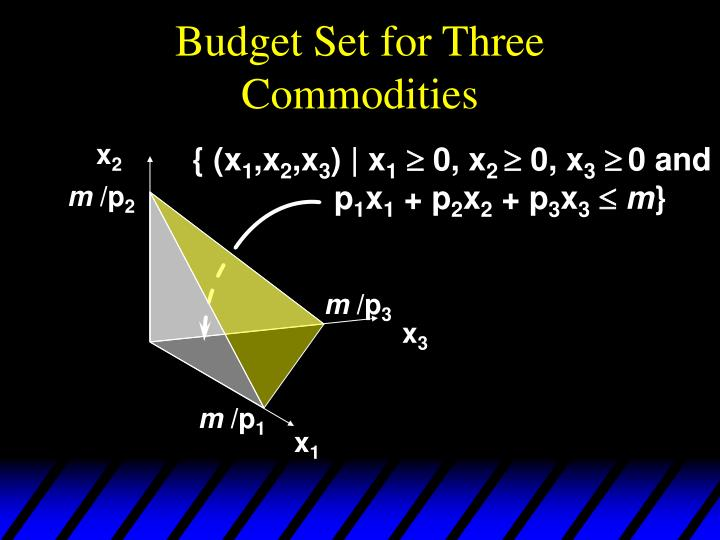 Budget Set for Three Commodities