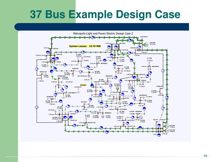 37 Bus Example Design Case