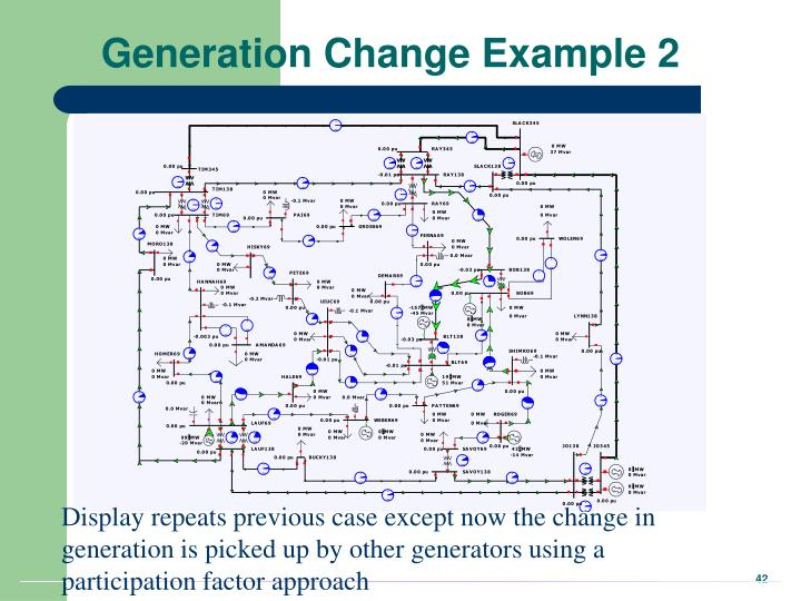 Generation Change Example 2