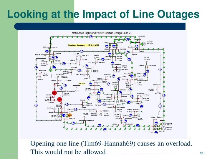 Looking at the Impact of Line Outages