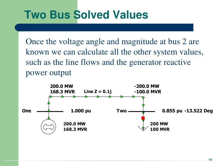 Two Bus Solved Values