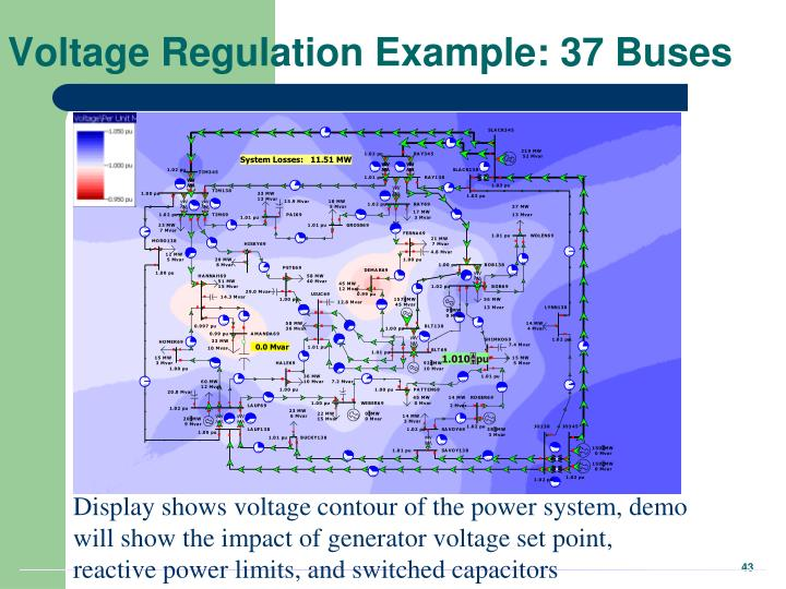 Voltage Regulation Example: 37 Buses