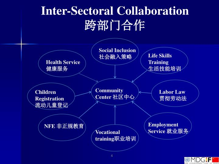 Inter-Sectoral Collaboration