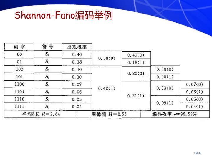 Shannon-Fano