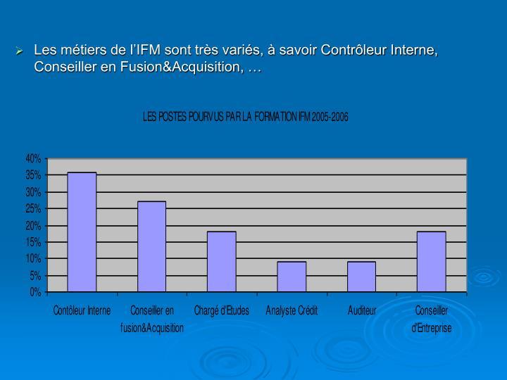 Les métiers de l'IFM sont très variés, à savoir Contrôleur Interne, Conseiller en Fusion&Acquisition, …