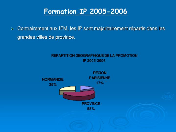 Formation IP 2005-2006