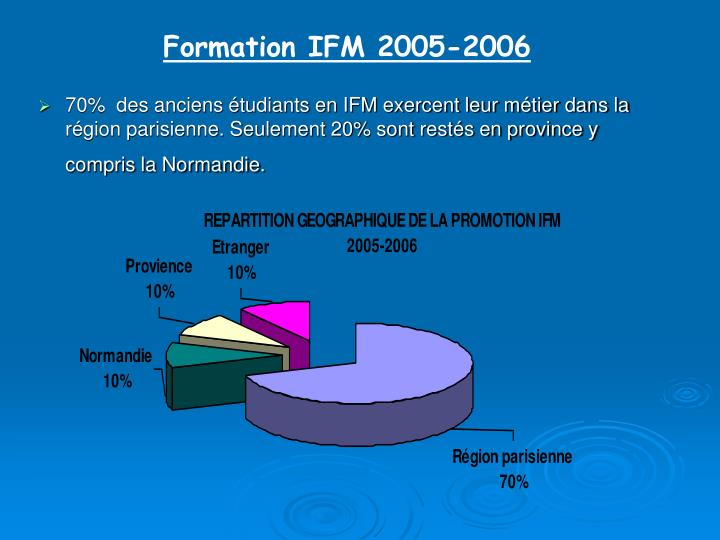 Formation IFM 2005-2006