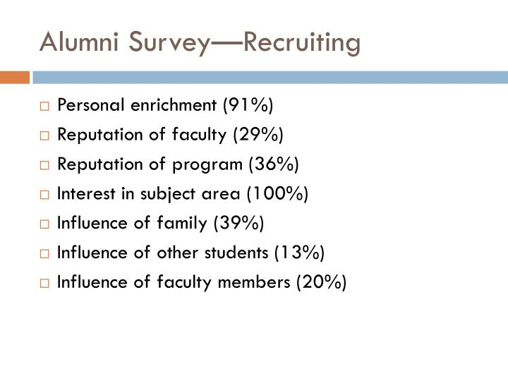 Alumni Survey—Recruiting