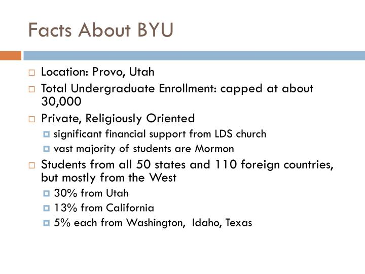 Facts About BYU