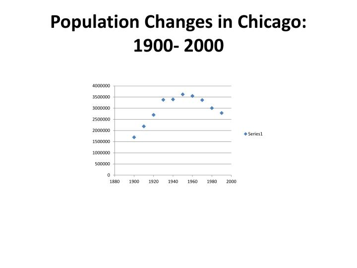 Population Changes in Chicago: