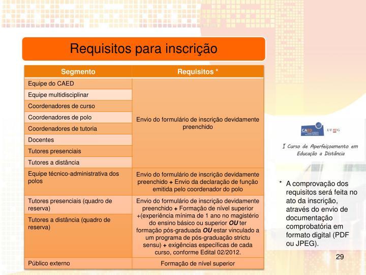 A comprovação dos requisitos será feita no ato da inscrição, através do envio de documentação comprobatória em formato digital (PDF ou JPEG).