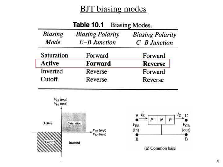 BJT biasing modes