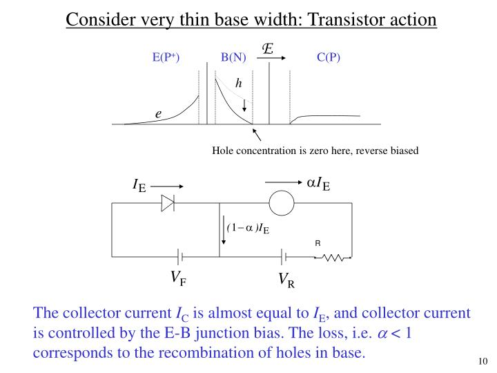 Consider very thin base width: Transistor action