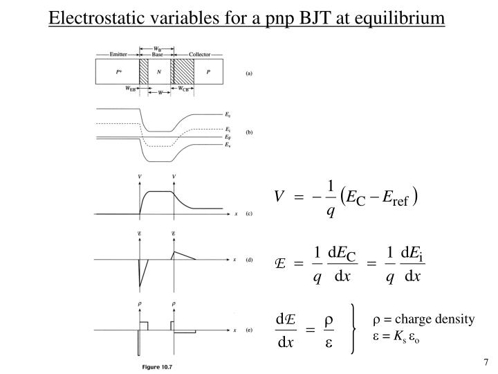 Electrostatic variables for a pnp BJT at equilibrium