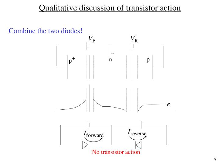 Qualitative discussion of transistor action